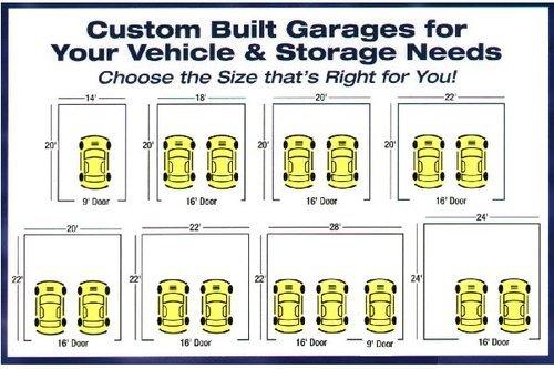 Garage Sizes
